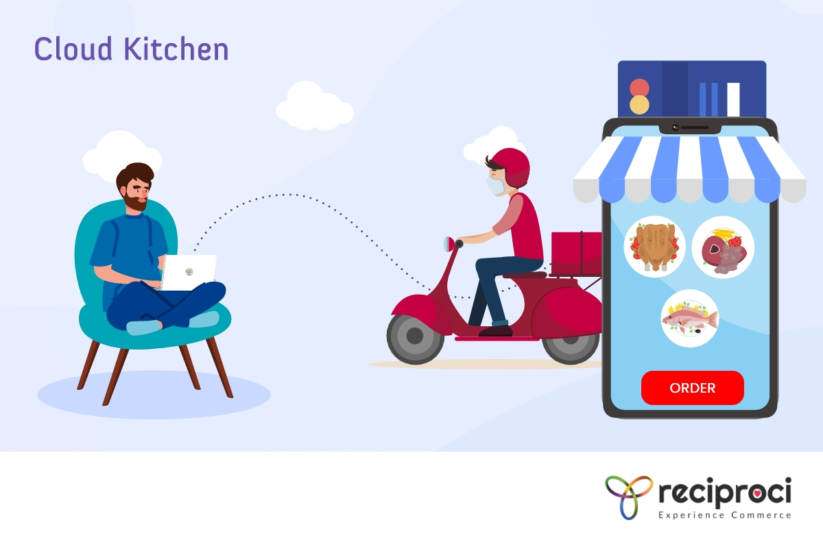 Cloud Kitchen; POS; Contactless; Experience Commerce; CLTV