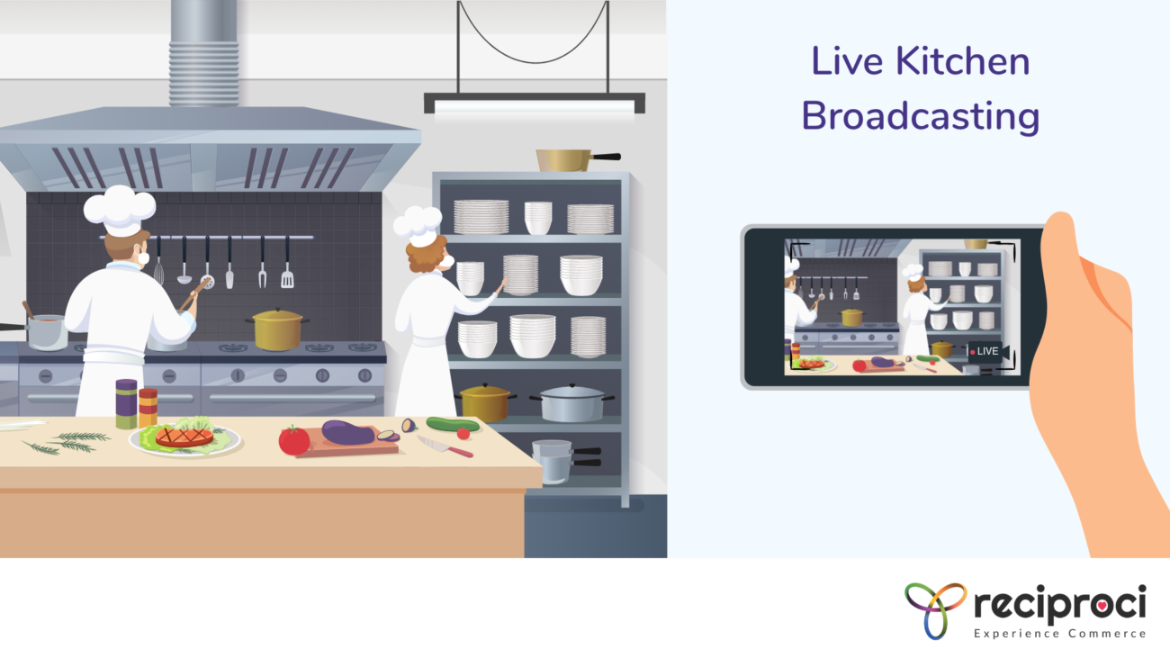 Live Kitchen Broadcasting, Reciproci, Customer Lifetime Value, Contactless Commerce, Voice of Customers