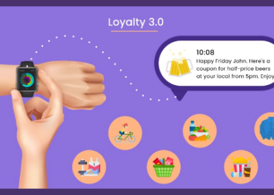 The Evolution of Loyalty Paradigm [Estimated reading time- 4:m,13:s]