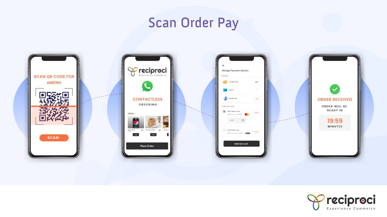 Scan Order Pay, Experience Commerce, Customer Life Time Value