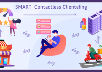 Clienteling in the World of Contactless Commerce
