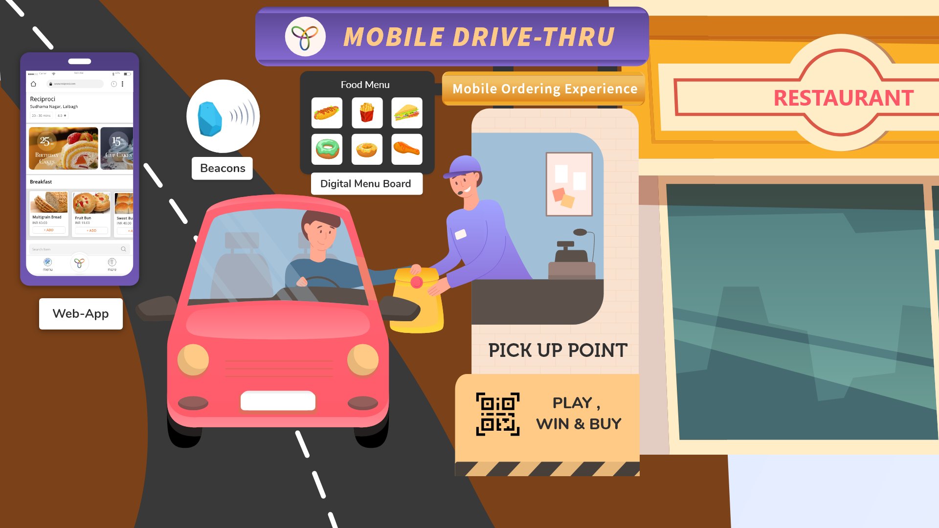 Elevating the Drive Through Customer Experience